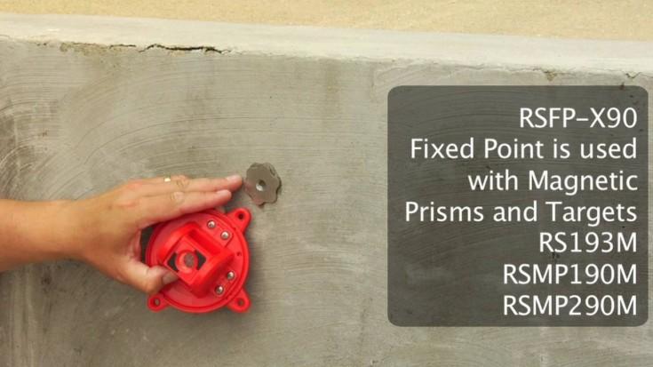 Fixpoint priekš magnētiskajām prizmām